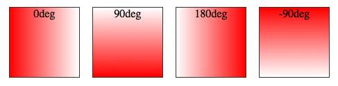 linear_redangles