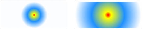 radial_circle_size