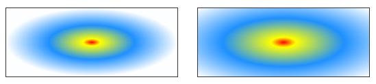 radial_ellipse_size