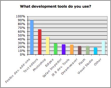 Dev survey - nov 8 - what tools do you use