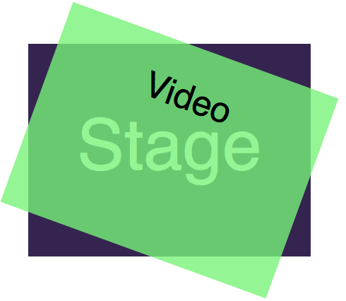 Positioning a video absolutely in a relative container