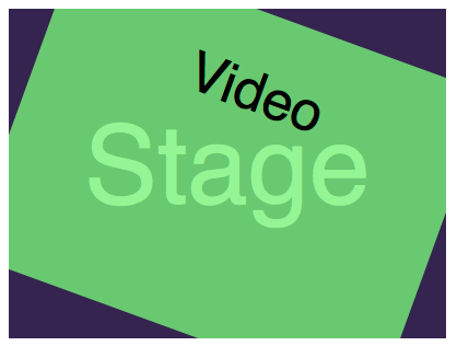 Setting overflow:hidden on the stage hides the overlapping parts of the video