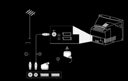Proxy pattern explained through a TV set metaphor