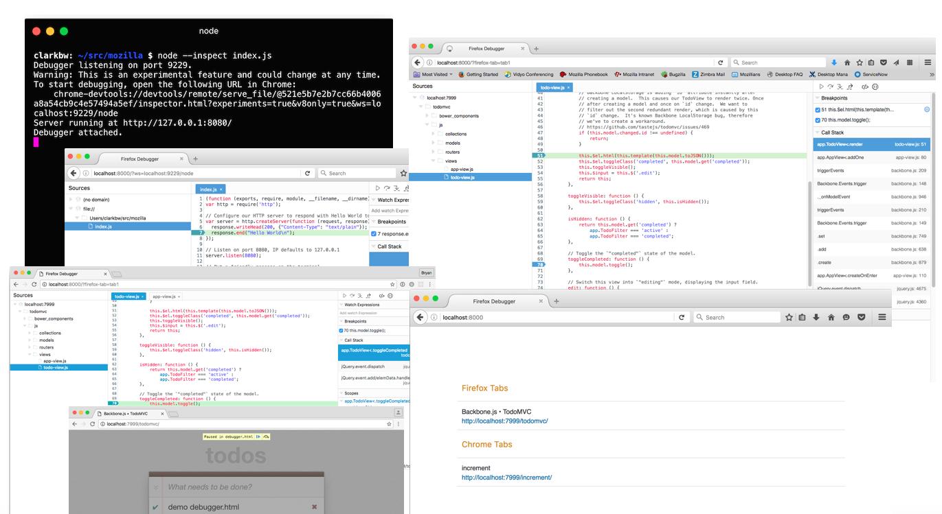 collage of debugger targets
