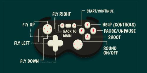 controls-gamepadinfo