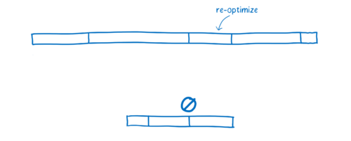 Diagram showing that reoptimization happens in JS, but is not required for WebAssembly