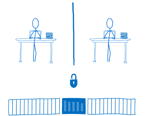 Diagram showing two threads and a lock
