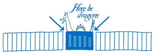 """Drawing of shared memory with a dragon and """"Here be dragons"""" above"""