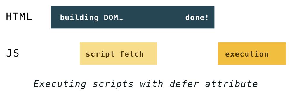 script-defer