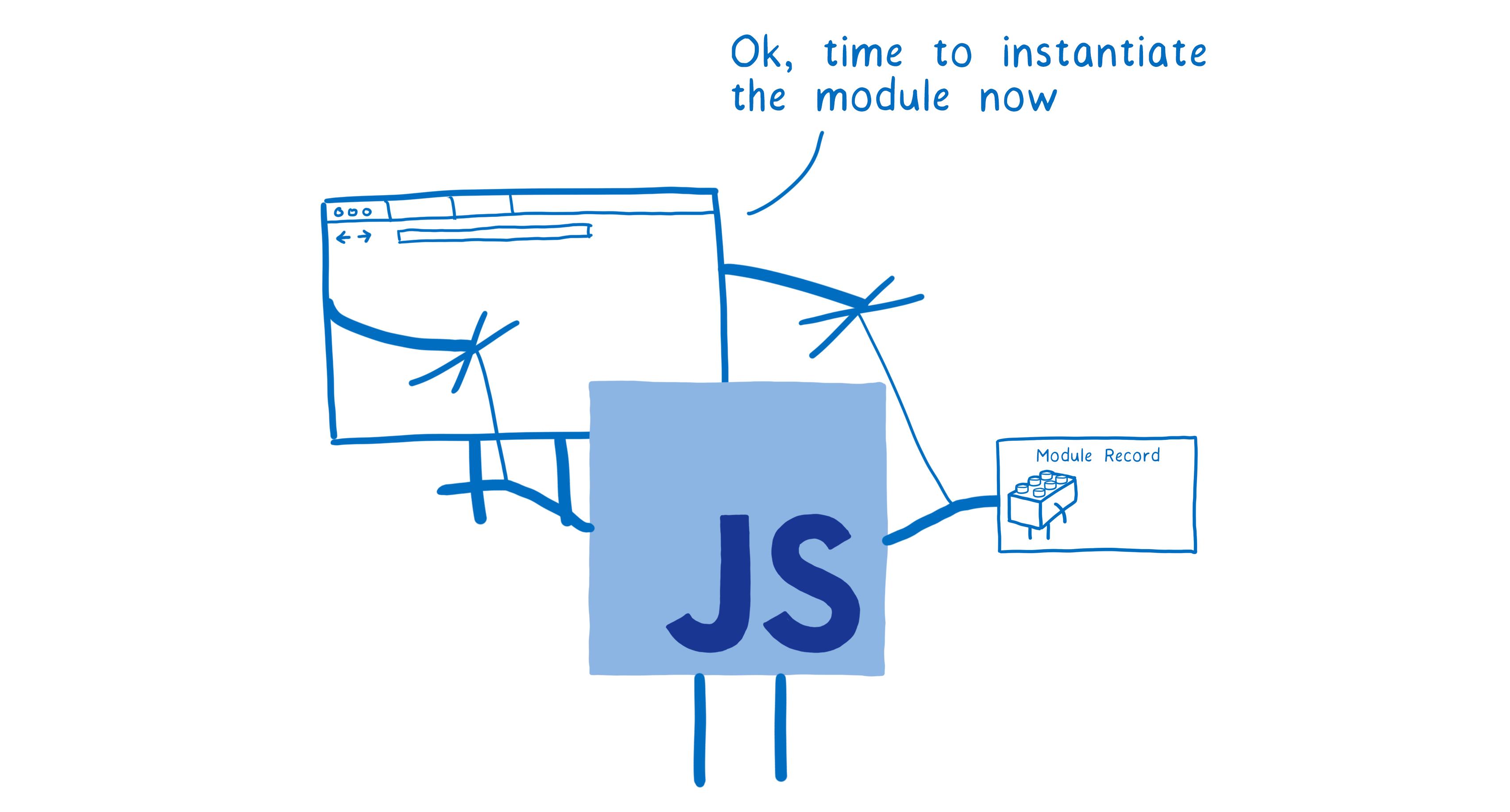 ES modules: A cartoon deep-dive - Mozilla Hacks - the Web