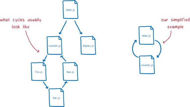 41_cyclic_graph-768x432.png