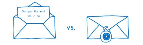 open envelope next to locked envelope