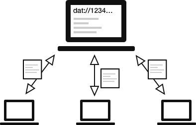 a basic illustration of the dat:// network