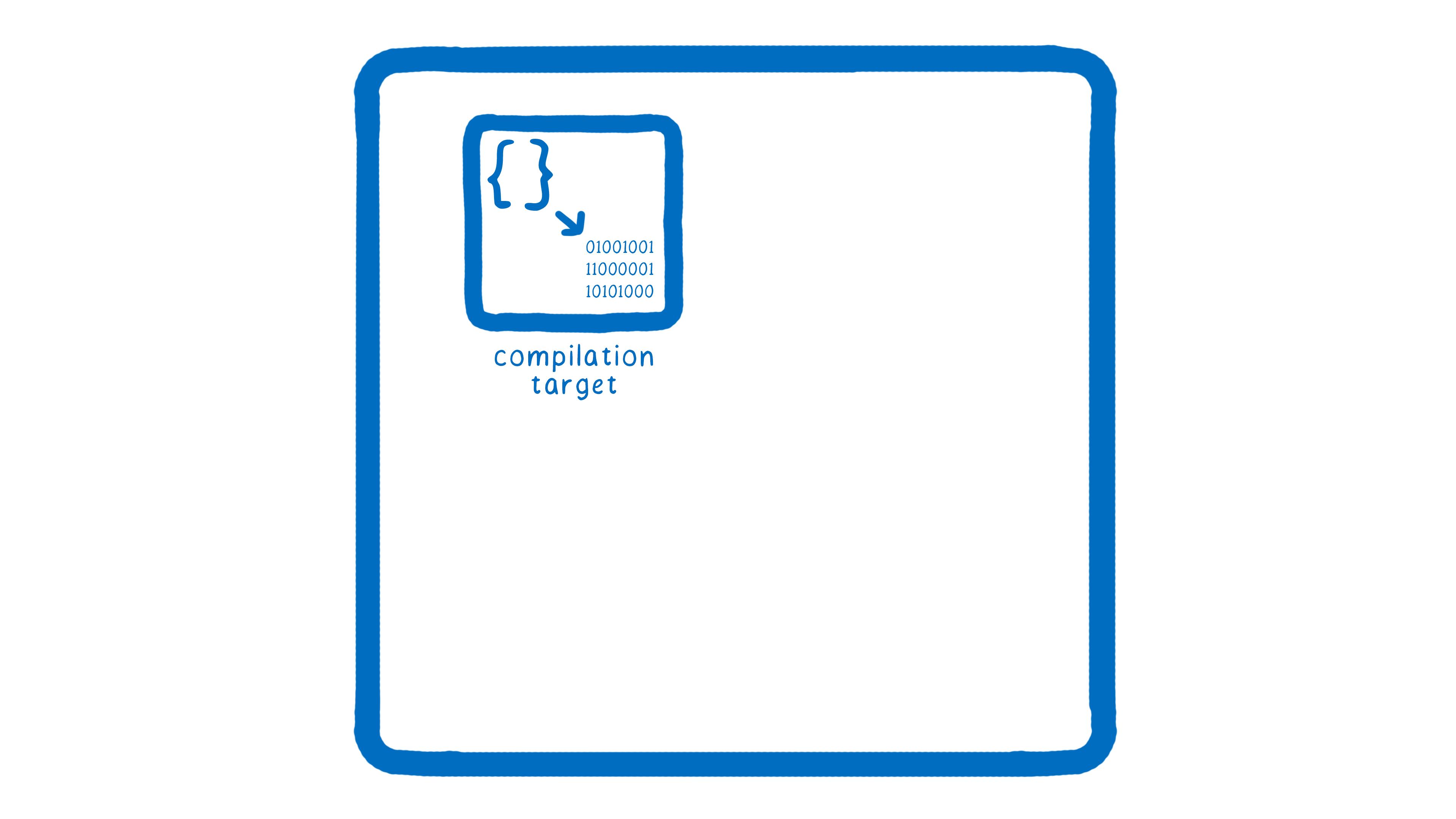 Tech Archives - Pixel Forge - Canadian Website Design