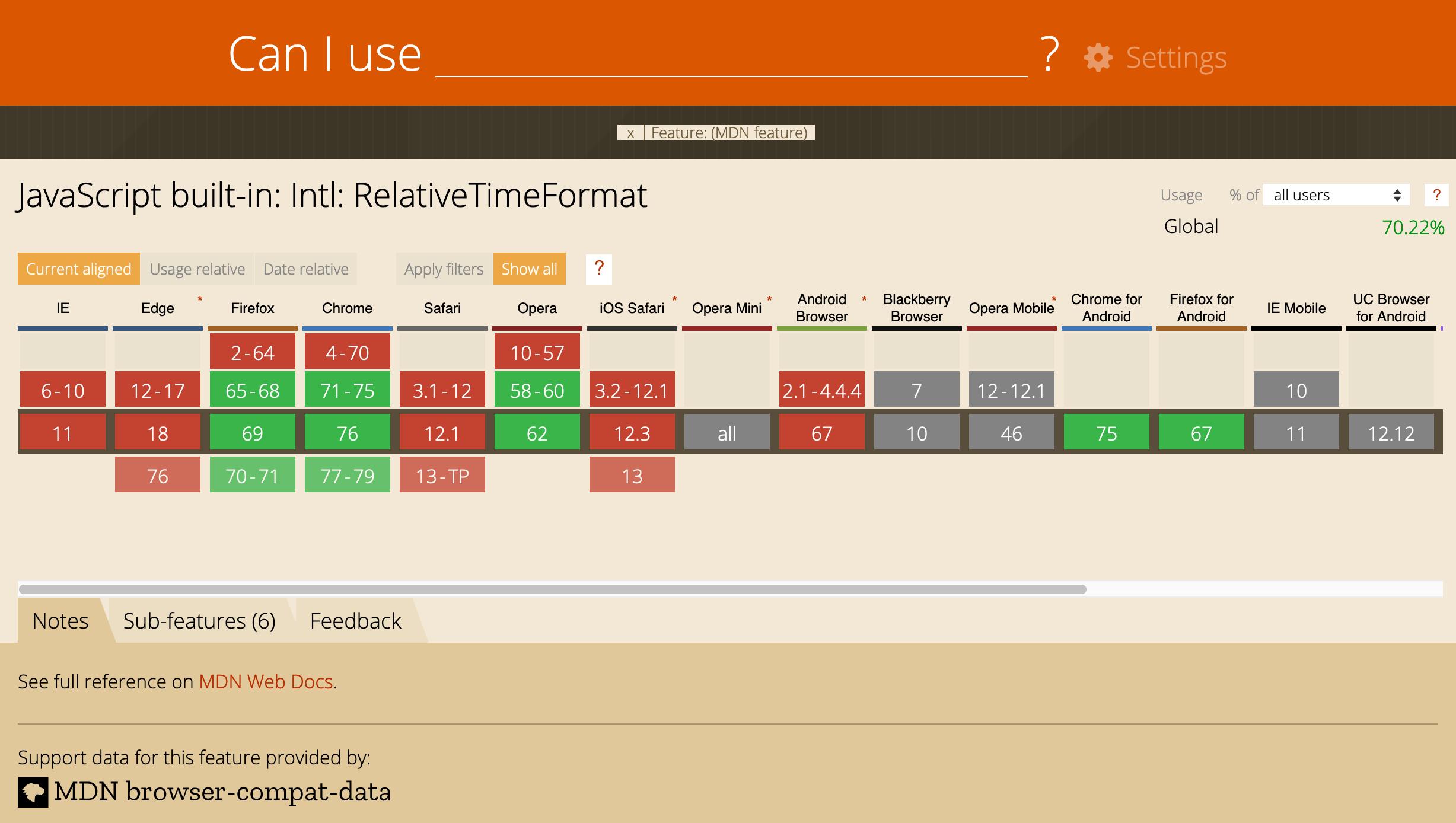 Caniuse and MDN compatibility data collaboration - Mozilla Hacks ...