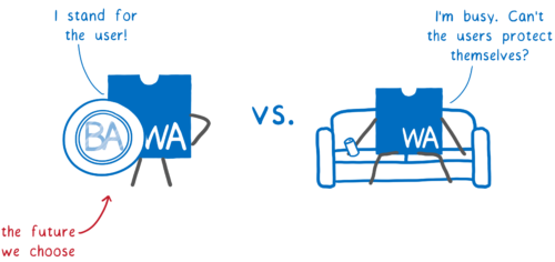 A personified WebAssembly logo holding a shield and saying 'I stand for the user!' vs a WebAssembly logo sitting on the couch saying 'I am busy. Cant the users protect themselves?'