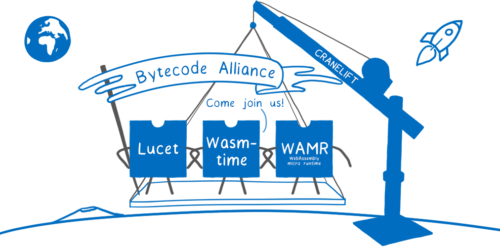 Three wasm runtimes (Wasmtime, Lucet and WAMR) with linked arms under a banner that says Bytecode Alliance and saying 'Come join us!'