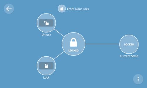 Lock UI