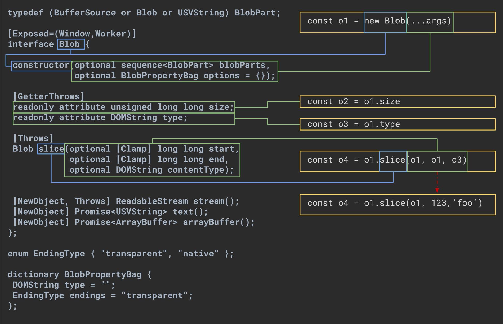 Fuzzing with WebIDL - RapidAPI