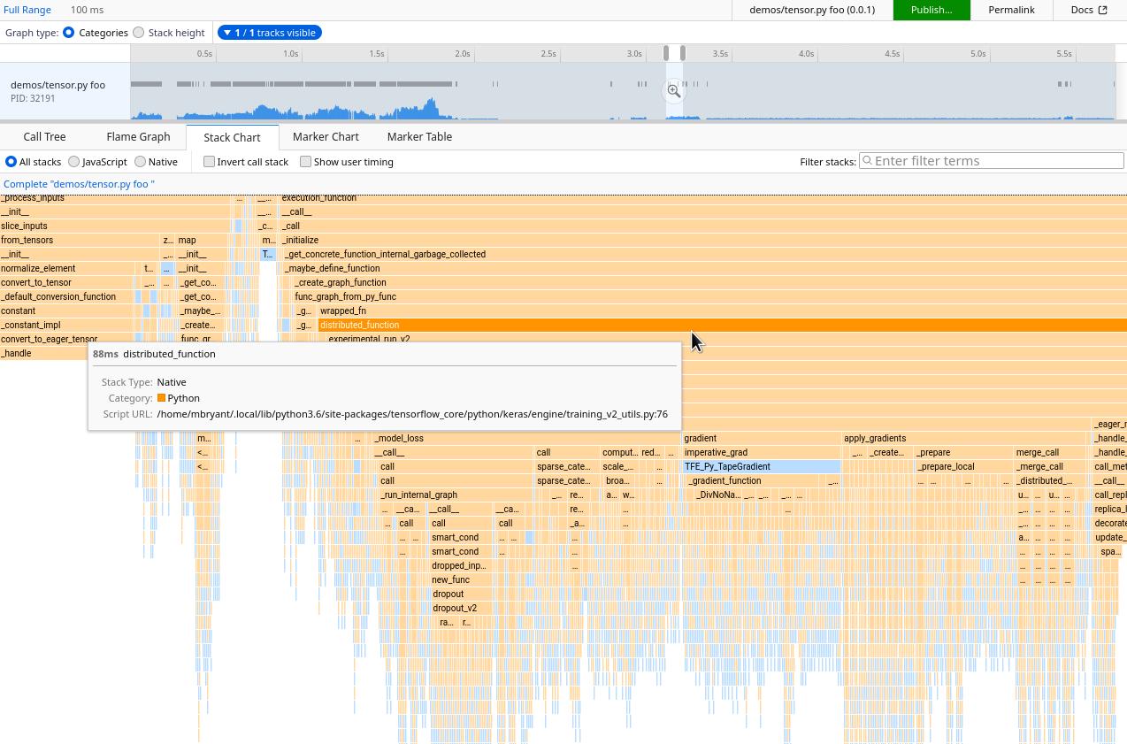 Building FunctionTrace, a graphical Python profiler - Mozilla Hacks - the Web developer blog