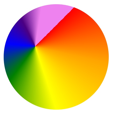 complex conic gradient showing all the colors of the rainbow, positioned off center