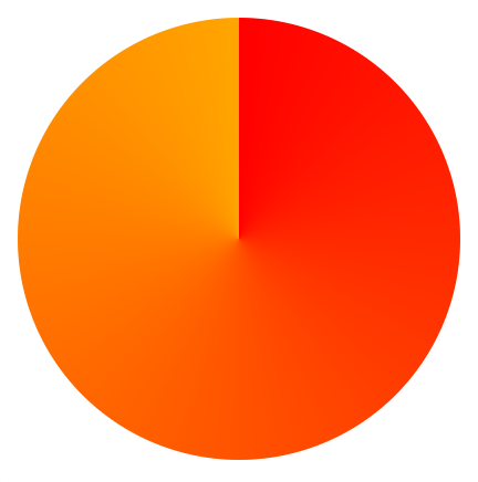 simple conic gradient that goes from red to orange
