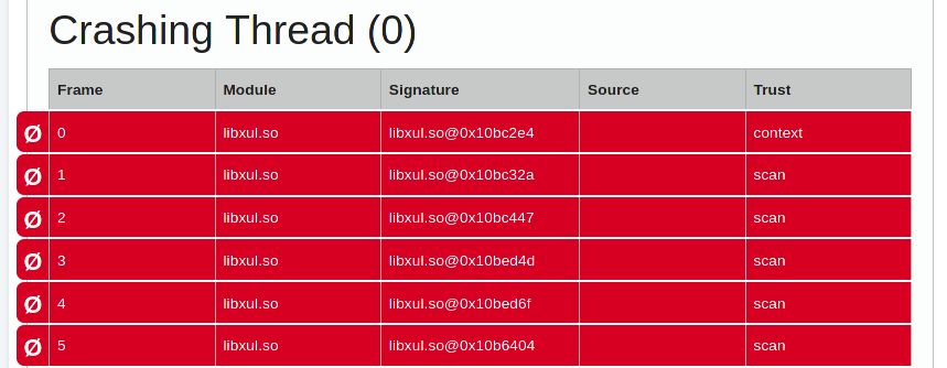 A stack trace showing raw addresses instead of symbols